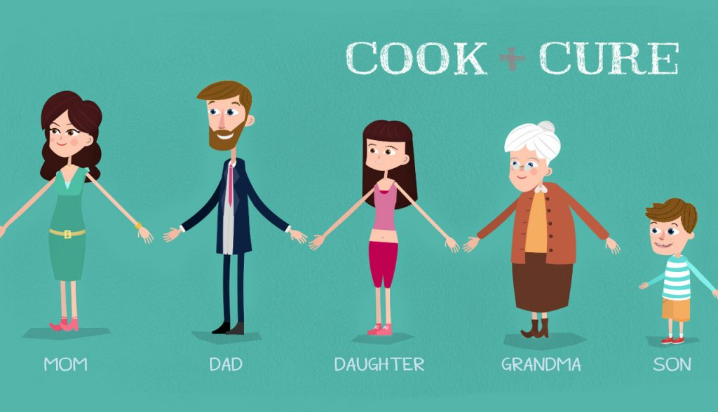 Characters cook+cure
